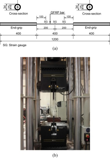 Performance evaluation and microstructural characterization