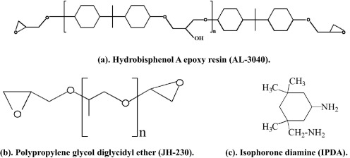 Curing process and properties of hydrogenated bisphenol a epoxy ...