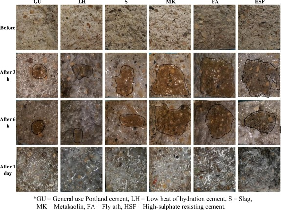 The application of a new oxidation mortar bar test to