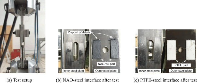 Friction performance assessment of Non-Asbestos Organic (NAO