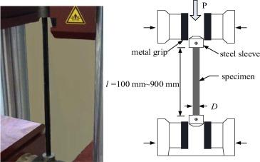 Mechanical properties of pultruded basalt fiber-reinforced