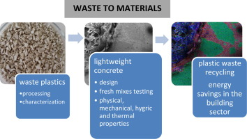 Structural, mechanical and hygrothermal properties of lightweight