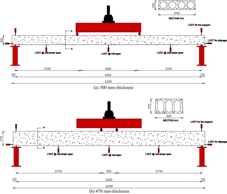 Structural behavior of prestressed SCC hollow core slabs