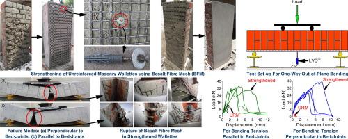 Efficacy of basalt fibre reinforced cement mortar composite