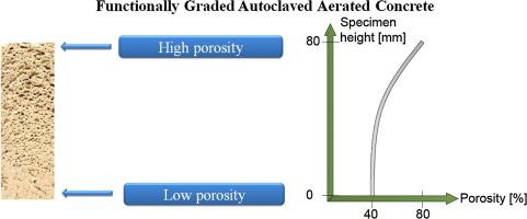 A numerical model for description of mechanical behaviour of