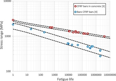 Frp Tank Thickness Calculation Xls