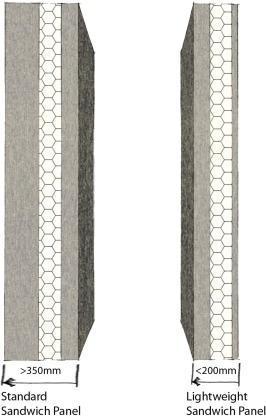 Beam Connect Precast Concrete Panels Concrete Aggregate Concrete