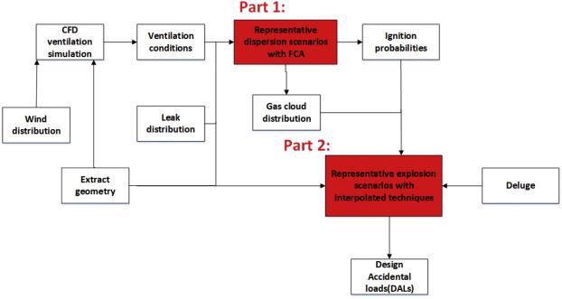 Application of Bayesian Regularization Artificial Neural