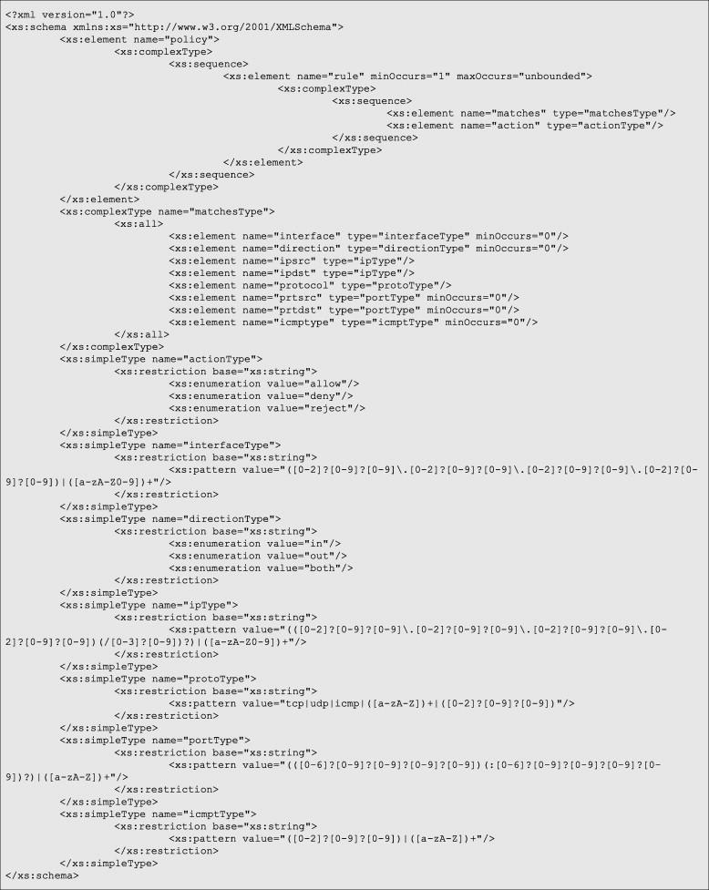 Model-Based Development of firewall rule sets: Diagnosing model