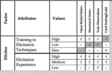 table 9 mapping of the first value of the example contextual situation