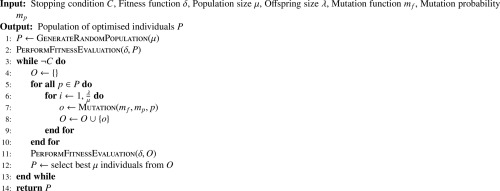 An Empirical Evaluation Of Evolutionary Algorithms For Unit Test Suite Generation Sciencedirect