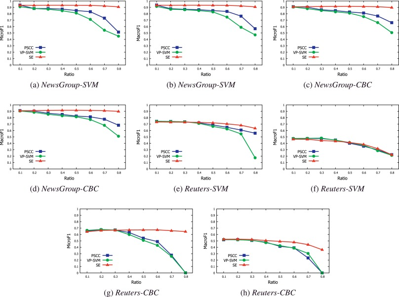 An efficient instance selection algorithm to reconstruct training