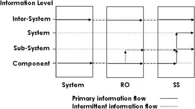 A model-based framework for the analysis of team