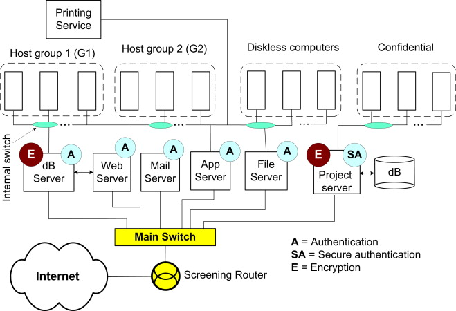 Analysis of information security reliability a tutorial sciencedirect download full size image fandeluxe Choice Image