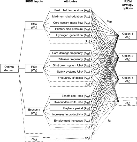 Lab Value Diagram Template Lab Values And Meanings Wiring Diagram