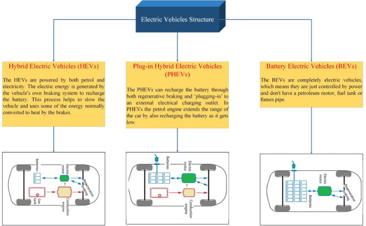 Status and future perspectives of reliability assessment for