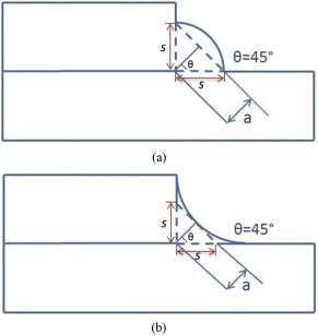 Strength analysis of fillet welds under longitudinal and