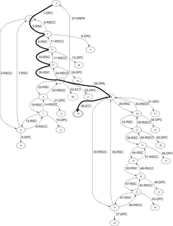 Plc Logic Ladder Diagram