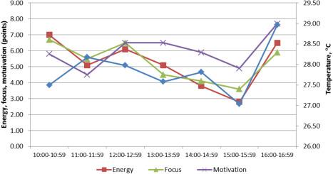 Affective analytics of demonstration sites - ScienceDirect
