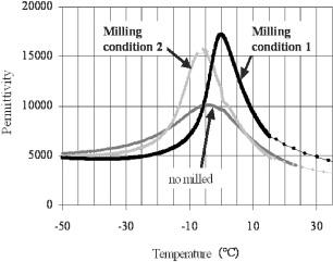 nanomateriaux arago 27