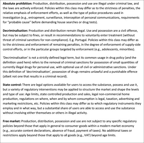 Drug free legalization paper term essay expository outline