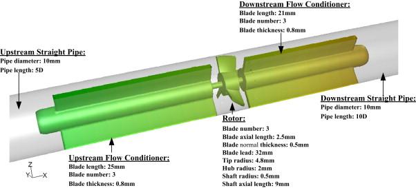 Analysis of viscosity effect on turbine flowmeter