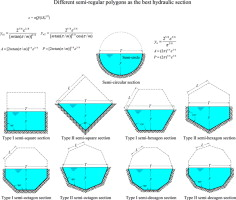 Semi-regular polygon as the best hydraulic section in practice