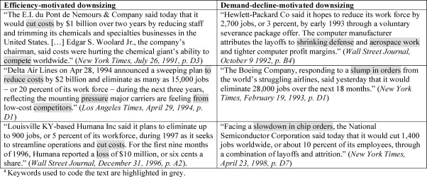 Downsizing and the fragility of corporate reputation: An