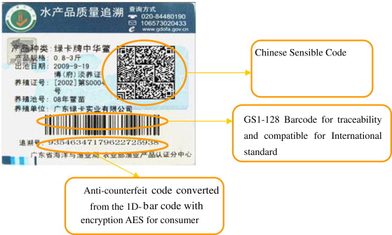 Anti-counterfeit code for aquatic product identification for