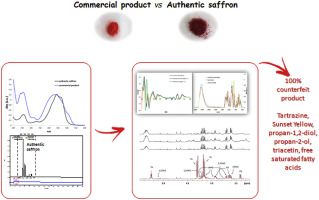 uncovering a challenging case of adulterated commercial saffron