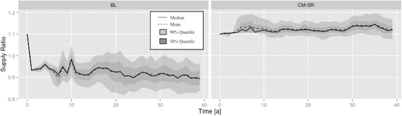 Cross border effects of capacity mechanisms in interconnected fig 14 sciox Images