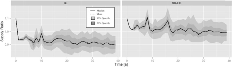 Cross border effects of capacity mechanisms in interconnected fig sciox Images