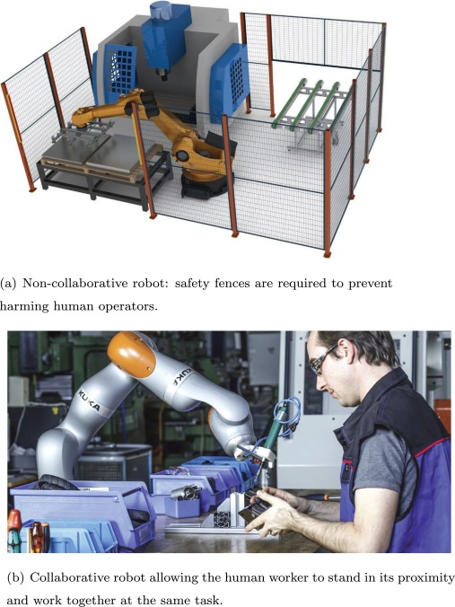 Survey on human–robot collaboration in industrial settings