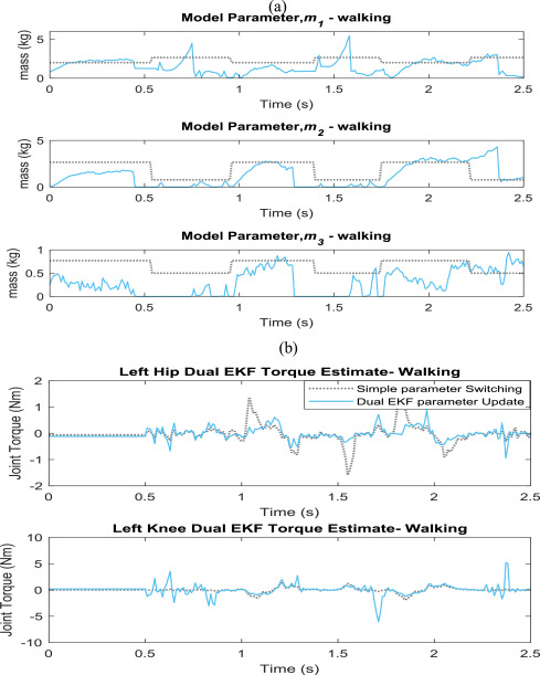 Design and control of a wearable lower-body exoskeleton for