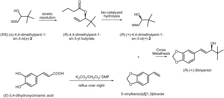Image result for Stiripentol synthesis