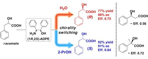 在经由非对映体盐的形成区域异构羟苯基羧酸与(1R,2S)对映体的溶剂诱导手性开关-2-氨基-1,2-二苯基乙醇