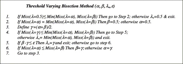 A threshold varying bisection method for cost sensitive