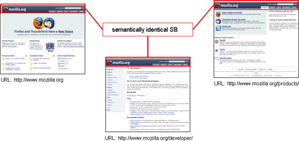 automatic sitemaps generation exploring website structures using
