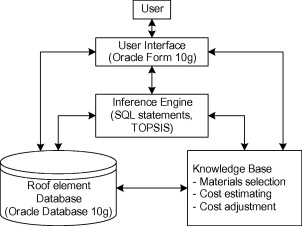Product-cost modelling approach for the development of a decision