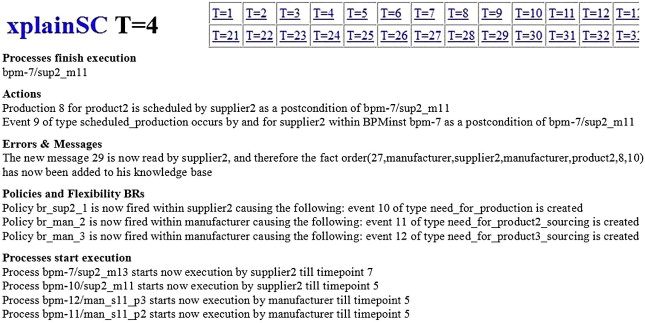 SCOlog: A logic-based approach to analysing supply chain
