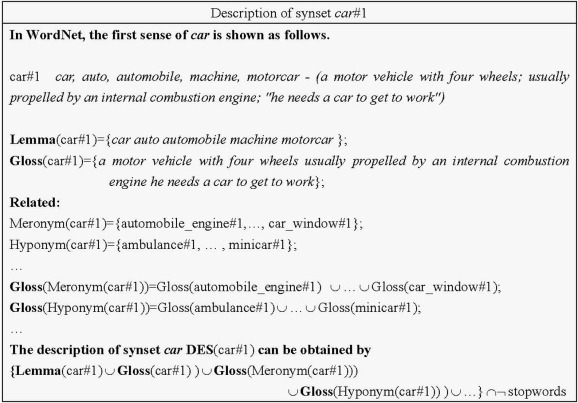 A semantic approach for text clustering using WordNet and