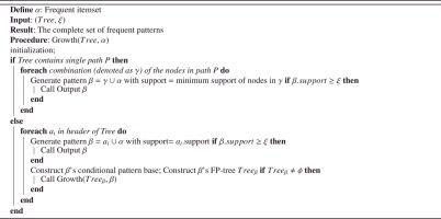 Pharmacy robotic dispensing and planogram analysis using