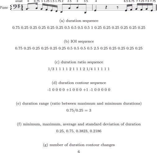 A survey on symbolic data-based music genre classification