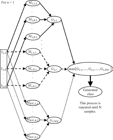 On Lamda Clustering Method Based On Typicality Degree And
