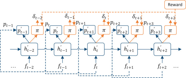 Time-driven feature-aware jointly deep reinforcement