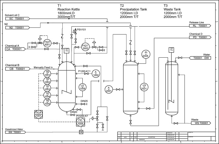 The Integration Of Hazop Expert System And Piping And