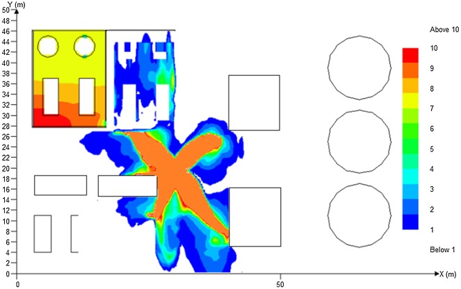 Modelling an integrated impact of fire, explosion and