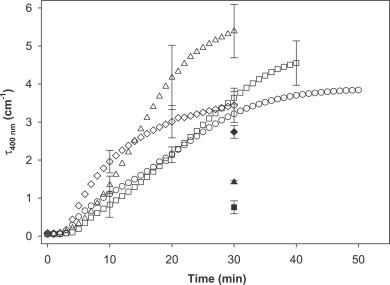 Vitaminok cinket tartalmazó férfiaknak: a gyógyszerek áttekintése - Felépülés