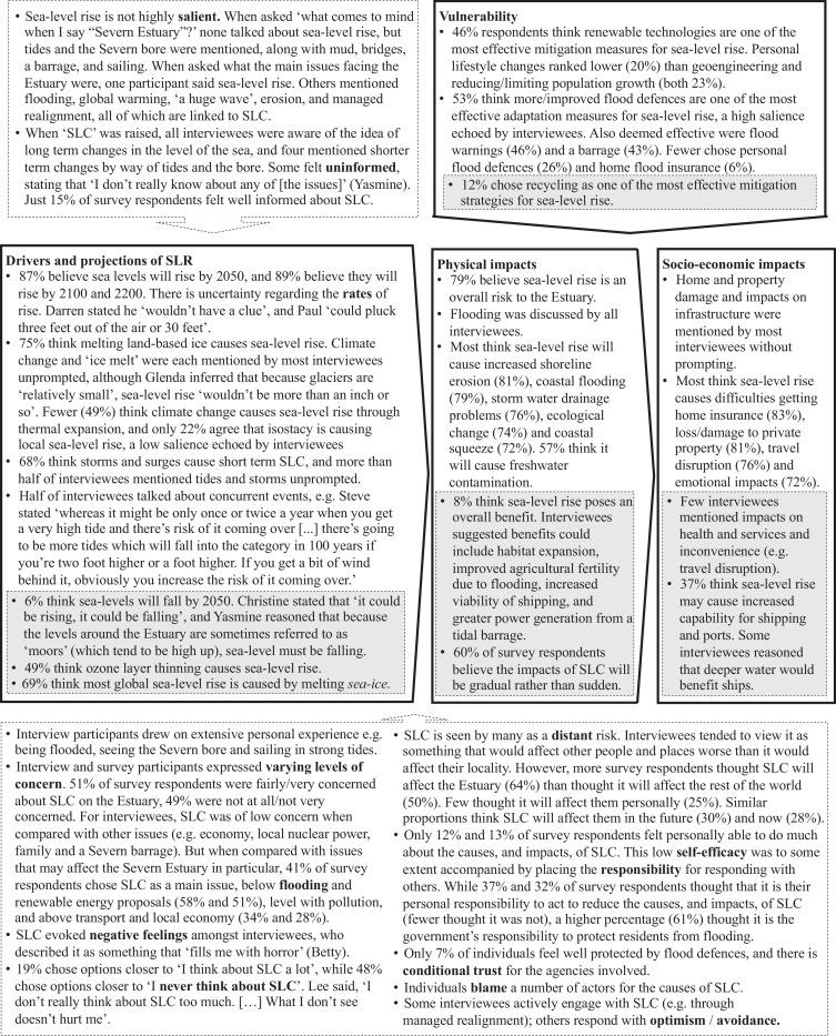 international research paper topics us history