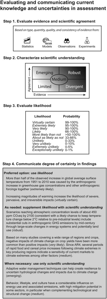 Unleashing expert judgment in assessment - ScienceDirect